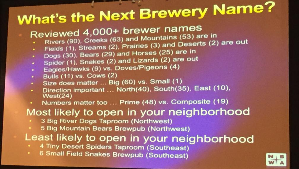 brewerynames