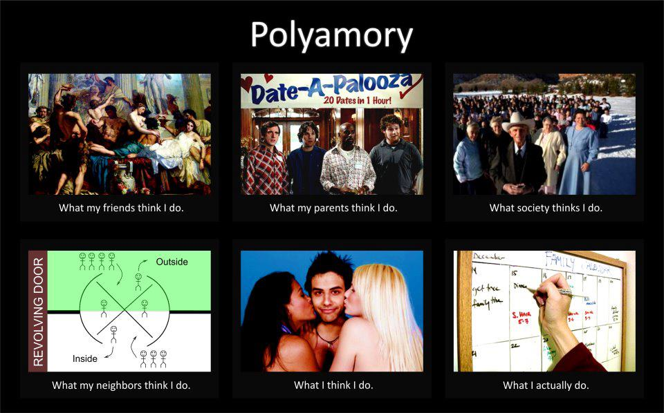 what is a poly lifestyle